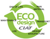 CIAT Eco design